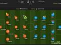 Зинченко - один из худших игроков в матче с Челси по версии WhoScored