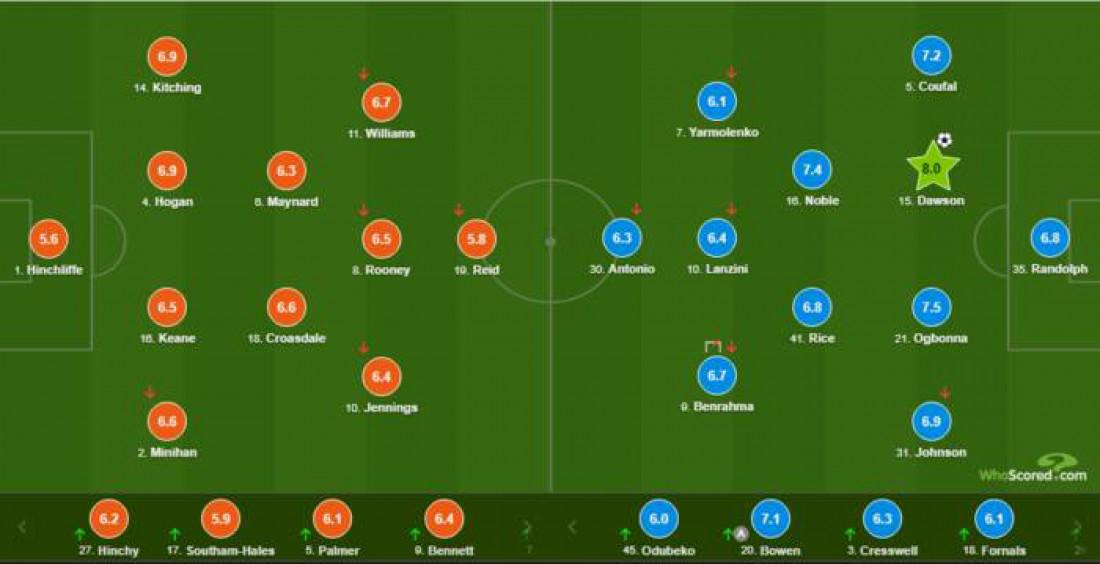 Оценки матча Вест Хэм - Стокпорт