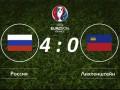 Россия – Лихтенштейн - 4:0  голы матча отбора Евро-2016