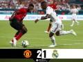 Манчестер Юнайтед – Реал 2:1 видео голов и обзор матча
