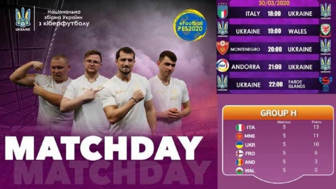 Сборная Украины по киберфутболу