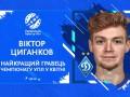 Цыганков - лучший игрок УПЛ в апреле