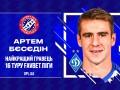 Беседин стал лучшим игроком 16 тура чемпионата Украины