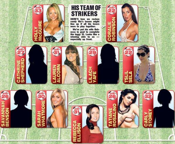 The Sun составила перечень любовниц Фердинанда в виде футбольной команды, на воротах его гражданская супруга