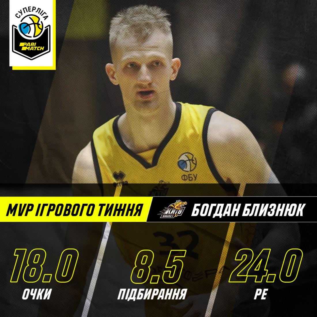 Богдан Близнюк - NVP Суперлиги