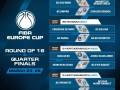 Четвертьфиналы Кубка ФИБА Европа пройдут в Нидерландах, Румынии и Болгарии