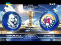 Черноморец - Илиьчевец - 0:0 Видеообзор матча Премьер-лиги