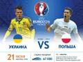 Украина – Польша: Анонс матча Евро-2016