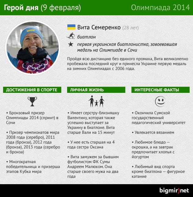 Вита Семеренко: Герой третьего дня Олимпиады в Сочи