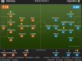 Германия - Аргентина: Оценки игрокам матча
