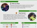 Чемпионат мира 2014: Герой и неудачник второго дня (инфографика)