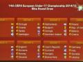 Сборная Украины U-17 сыграет с Германией и Италией в элит-раунде Евро-2015