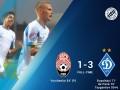 Заря - Динамо 1:3 видео голов и обзор матча УПЛ