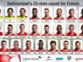 Швейцария огласила окончательную заявку на Евро-2016