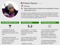 Мартен Фуркад: Герой четвертого дня Олимпиады в Сочи (ИНФОГРАФИКА)