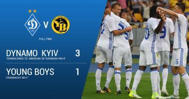 Динамо - Янг Бойз 3:1 Видео голов и обзор матча Лиги чемпионов