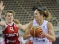 Российские баскетболистки стали чемпионками Европы