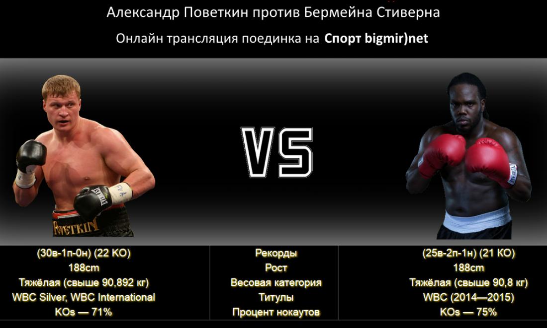 Смотрите онлайн трансляцию боя Поветкин - Стиверн на Cпорт bigmir)net