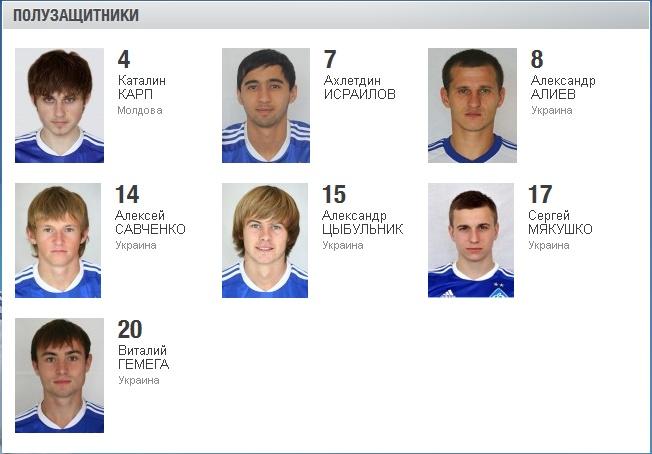 Алиев в заявке Динамо-2