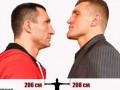 Инфографика: Владимир Кличко vs Мариуш Вах. Лицом к лицу