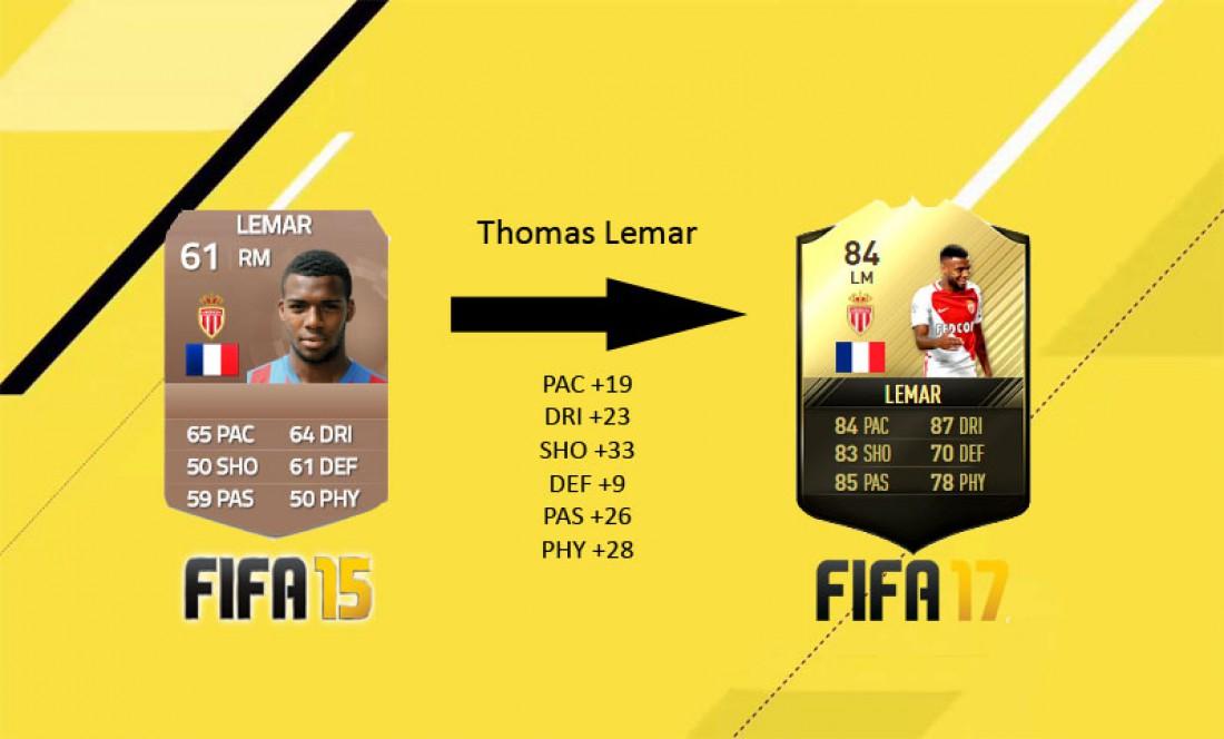Томас Лемар
