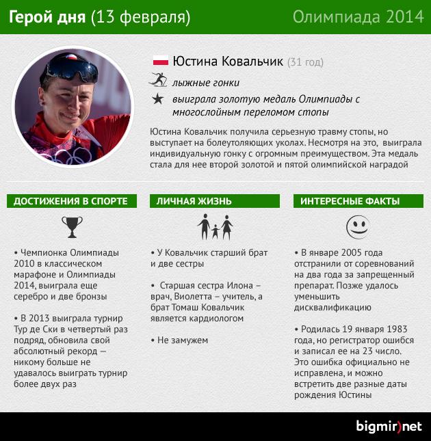 Юстина Ковальчик: Героиня седьмого дня Олимпиады в Сочи (ИНФОГРАФИКА)