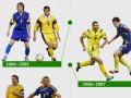 Как менялась форма сборной Украины за последние десять лет (инфографика)