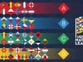 Жеребьевка Лиги наций: онлайн трансляция