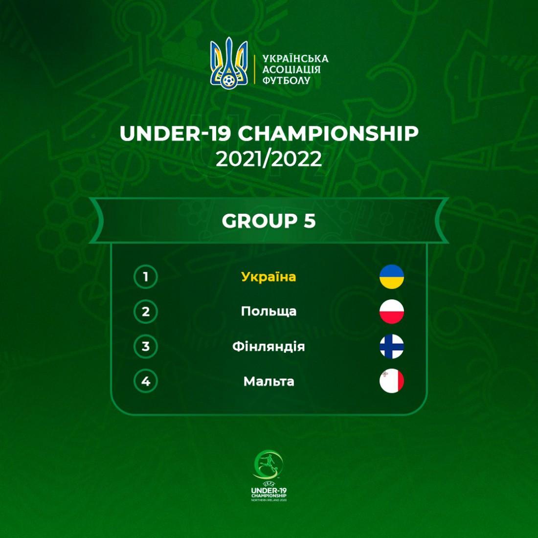 Соперники сборной Украины U-19