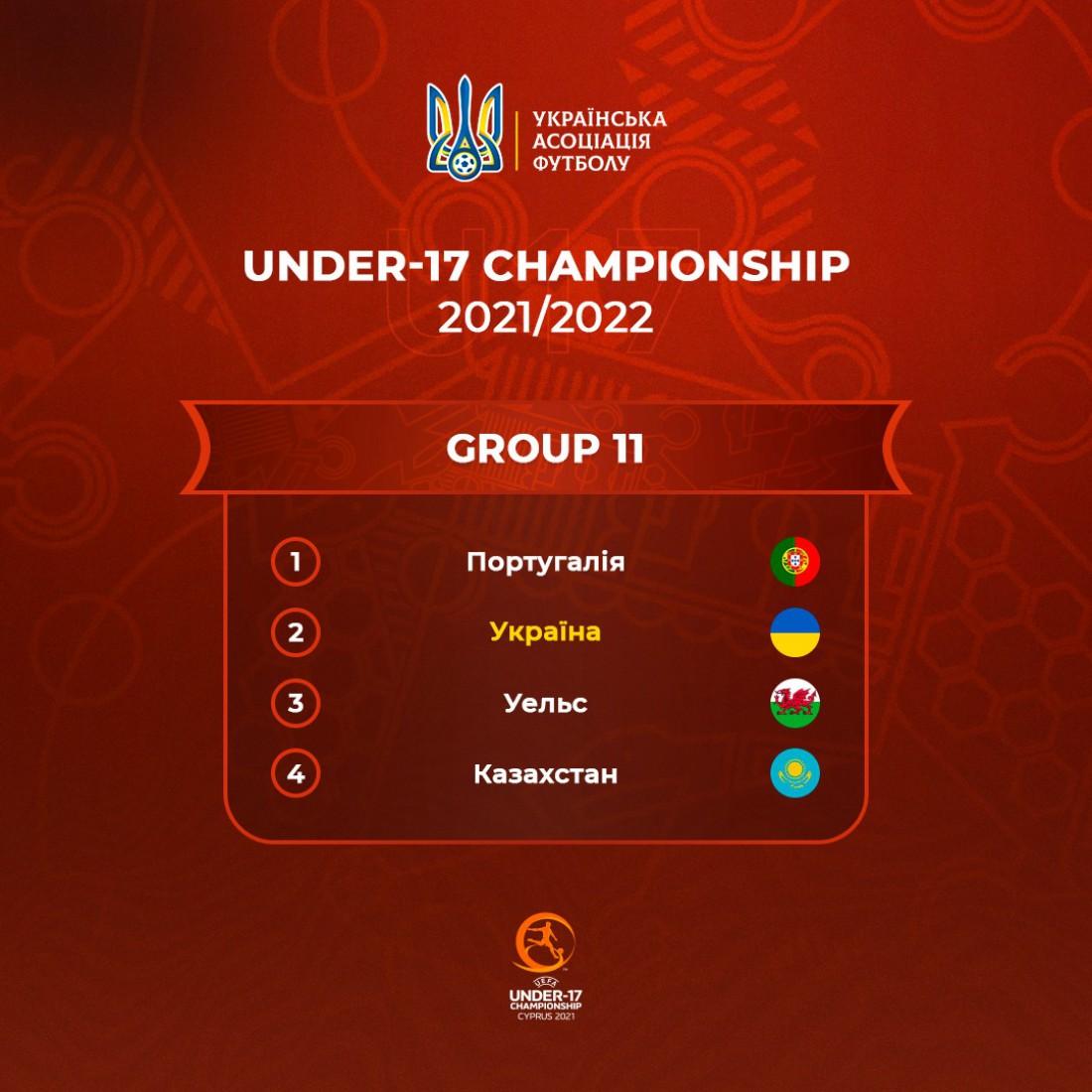 Соперники сборной Украины U-17