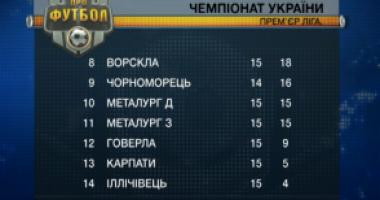 Результаты матчей первого весеннего тура чемпионата Украины