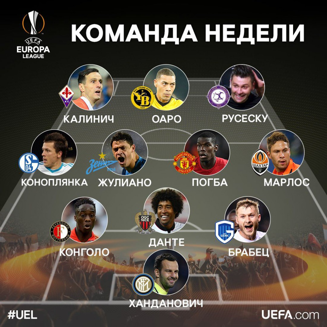 Команда недели 3-го тура Лиги Европы