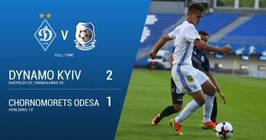 Динамо - Черноморец 2:1 Видео голов и обзор матча чемпионата Украины