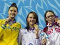 Юношеская Олимпиада завершена - Украина третья в медальном зачете
