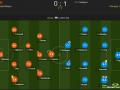 Вест Хэм проиграл Бернли, Ярмоленко отыграл 62 минуты