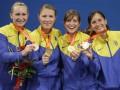 На Олимпиаде в Лондоне Украину представят 245 атлетов