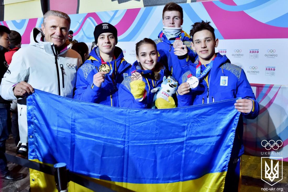 Сборная Украины на ЮОИ-2020