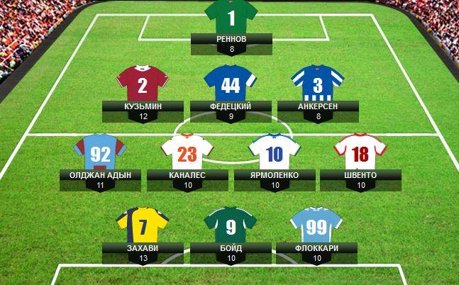 Символическая сборная 4-го тура Лиги Европы