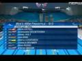 Герои Паралимпиады: Данил Чуфаров завоевывает серебро в плавании