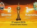 Шахтер с минимальным счетом проходит в полуфинал Кубка Украины