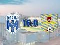 Десна разгромила Унгени в спарринге, забив 16 голов в ворота соперника