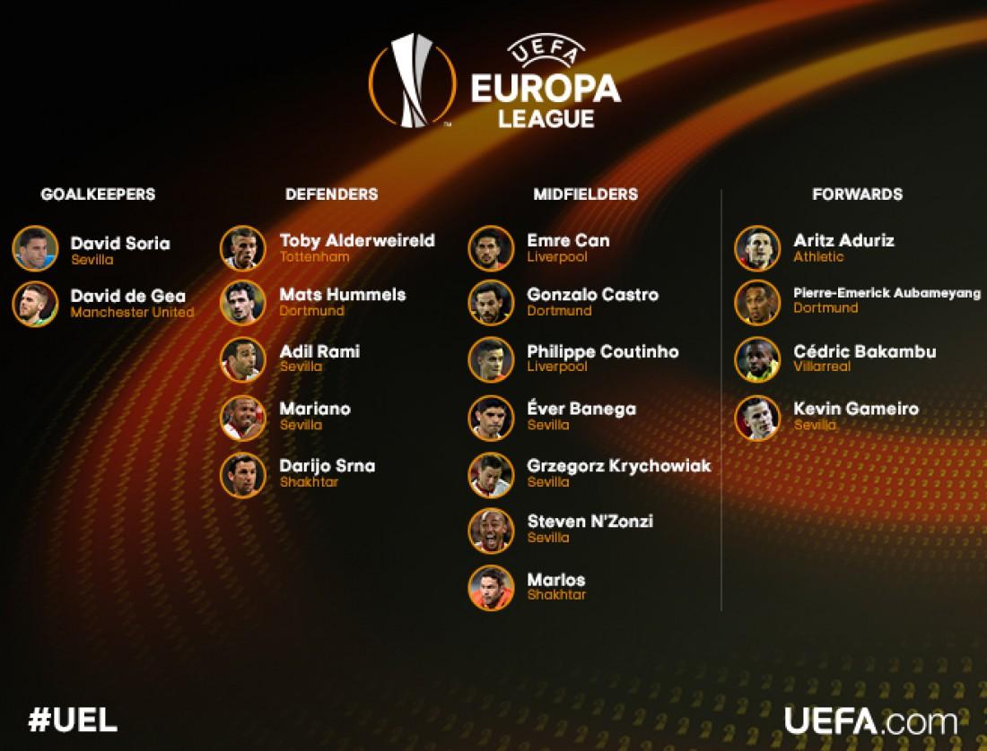 Постельное правила игр лига европы разработки