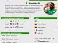 Уругваец и ивуариец: Герой и неудачник восьмого дня чемпионата мира (инфографика)