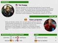 Два героя и результаты двадцатого дня ЧМ 2014 (инфографика)