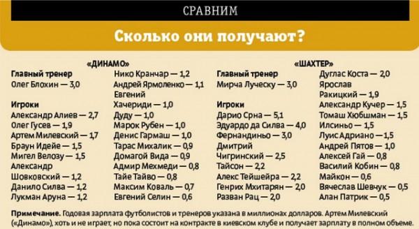 http://sport.img.com.ua/b/600x500/6/ce/0786a47c74096d96cf9ae568b7d7dce6.jpg